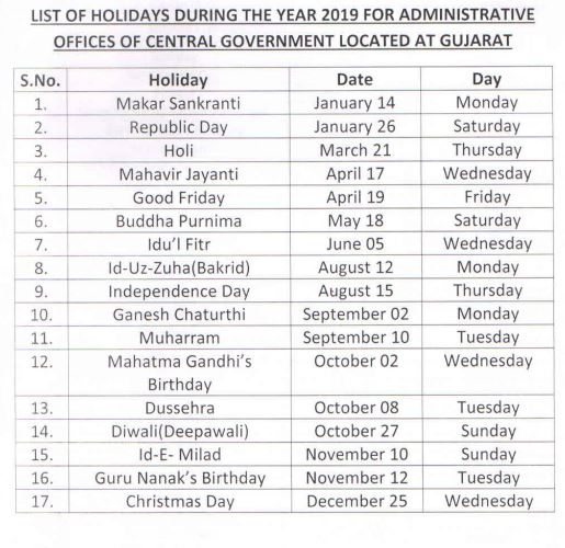 Christmas Holidays 2019 Calendar.List Of Closed And Restricted Holidays For Calendar Year 2019